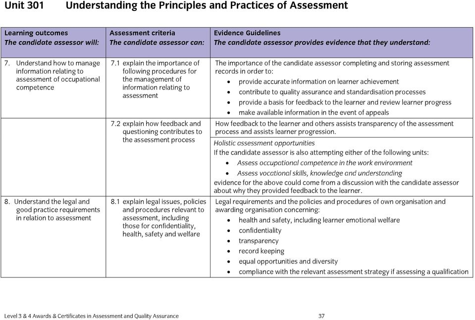 explain how feedback and questioning contribute to the assessment process