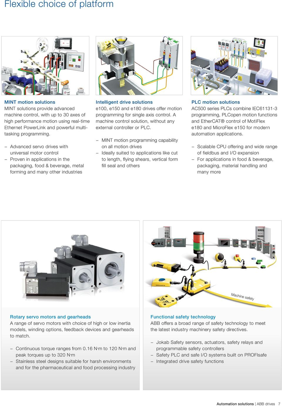 Abb Drives Automation Solutions Plc Motion Motors And Ac Servo Motor Control Algorithm Advanced With Universal Proven In Applications The Packaging Food
