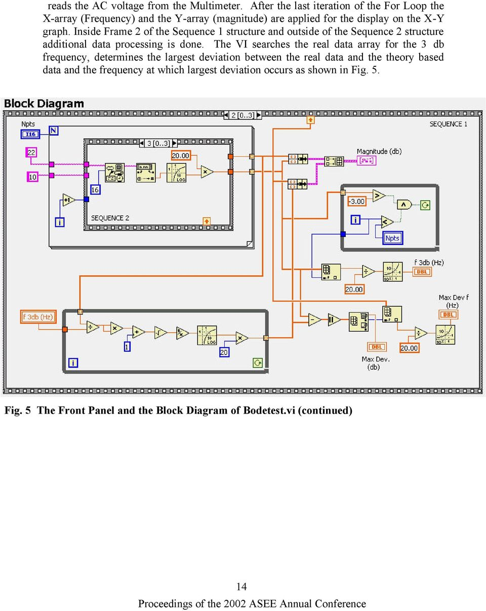 Pwm System User Friendly Front Panel Block Diagram Front Panel Diagram