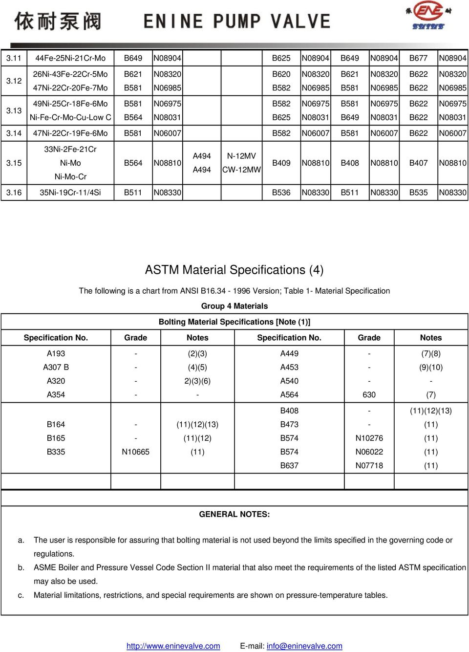 ASTM Material Specifications - PDF