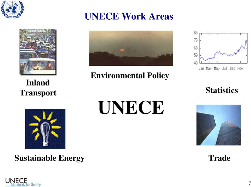 Policy UNECE Statistics