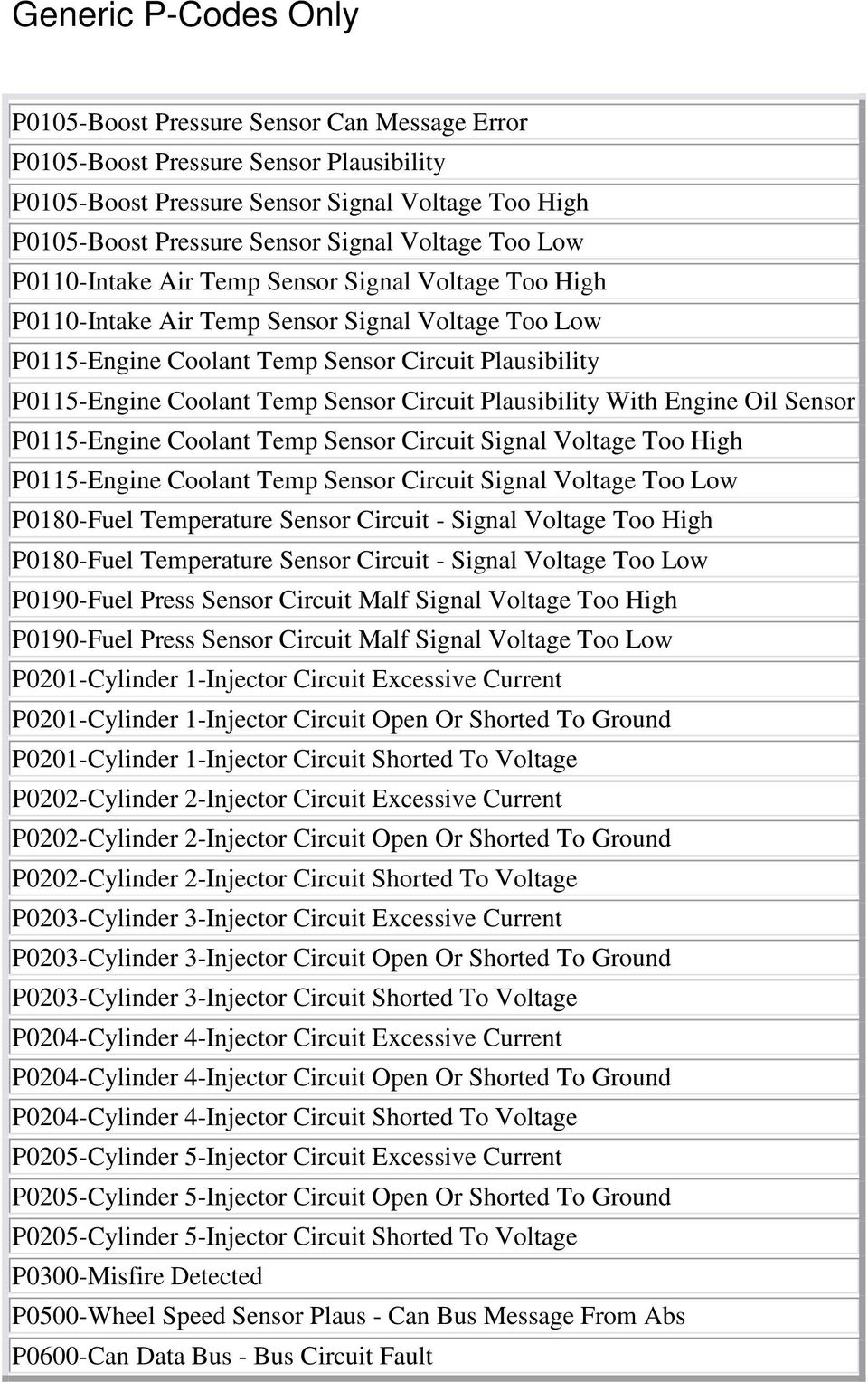 Toyota Sienna Service Manual: Intake Air Temperature Sensor Gradient Too High