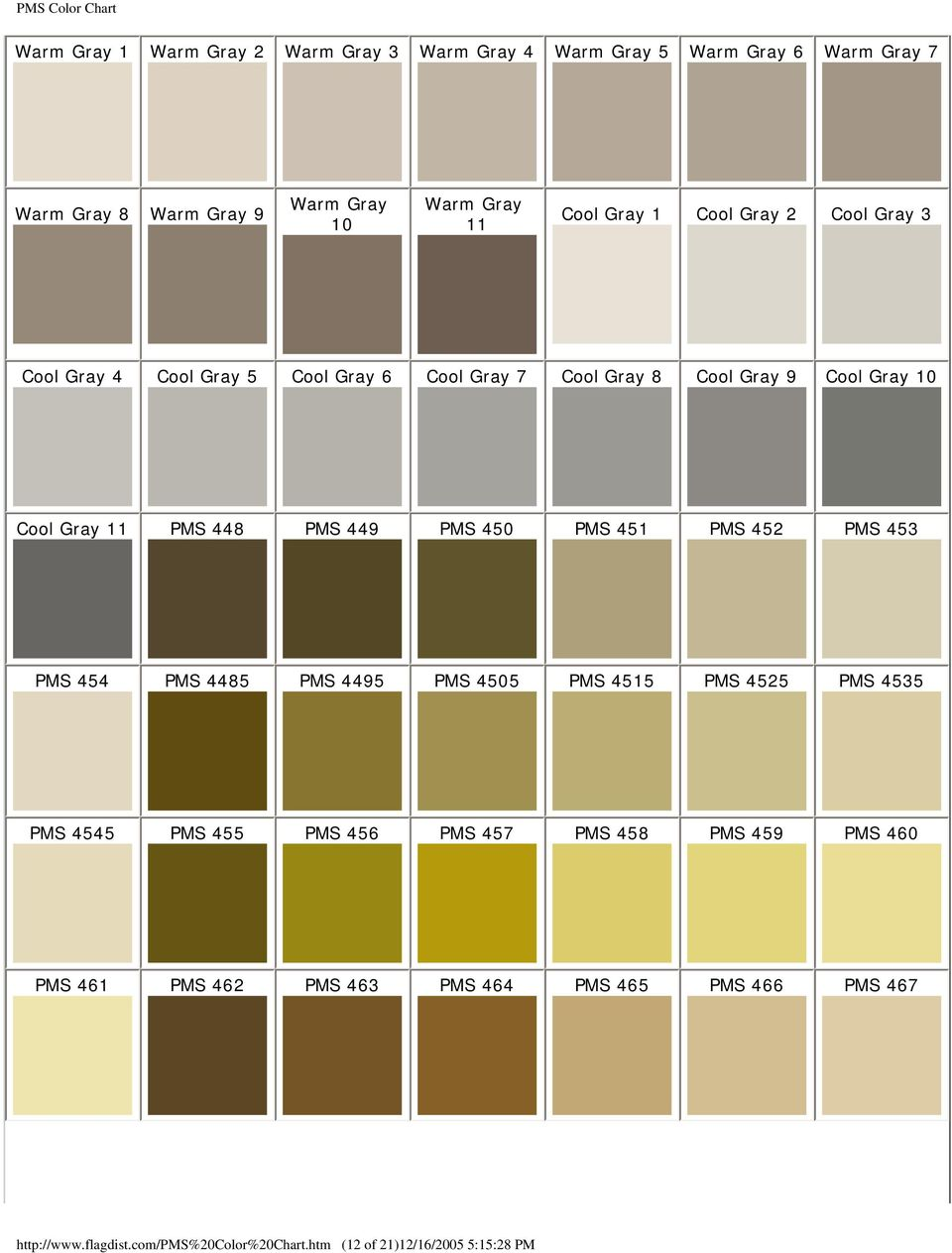 Pantone Matching System Color Chart PMS Colors Used For