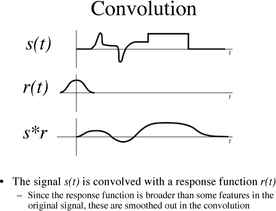 response function is broader than some features in