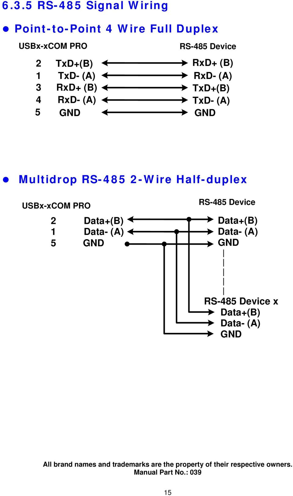 Vscom Usb Pro Series Industrial I O Adapters Pdf Rs485 Multidrop Wiring Data B 1 A 5 Rs 485 Device