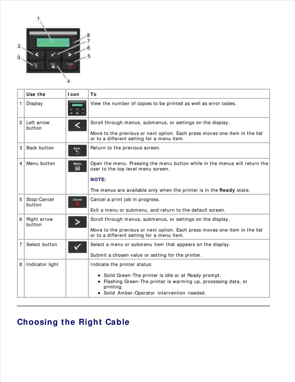 Dell 2330d/dn and 2350d/dn Laser Printer User's Guide - PDF