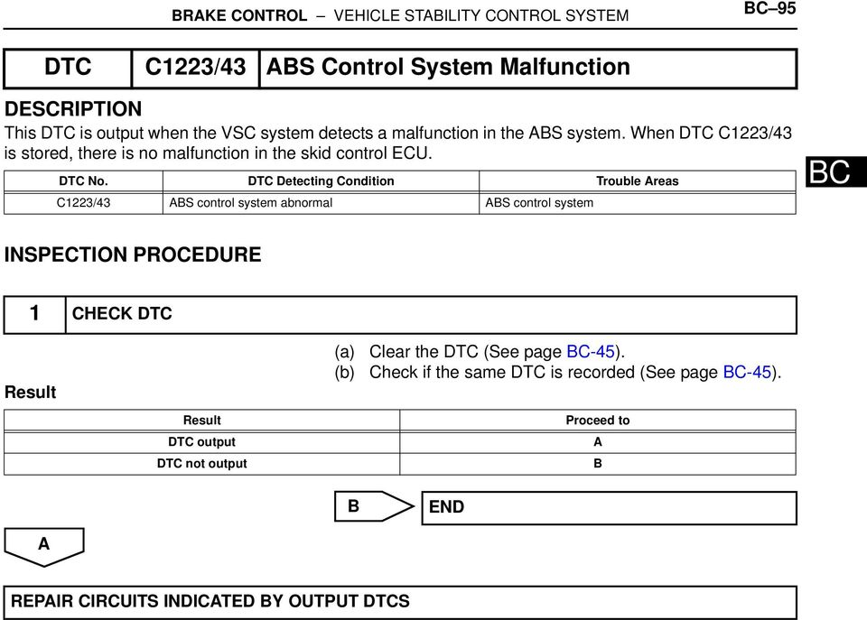 DTC C1223/43 ABS Control System Malfunction - PDF