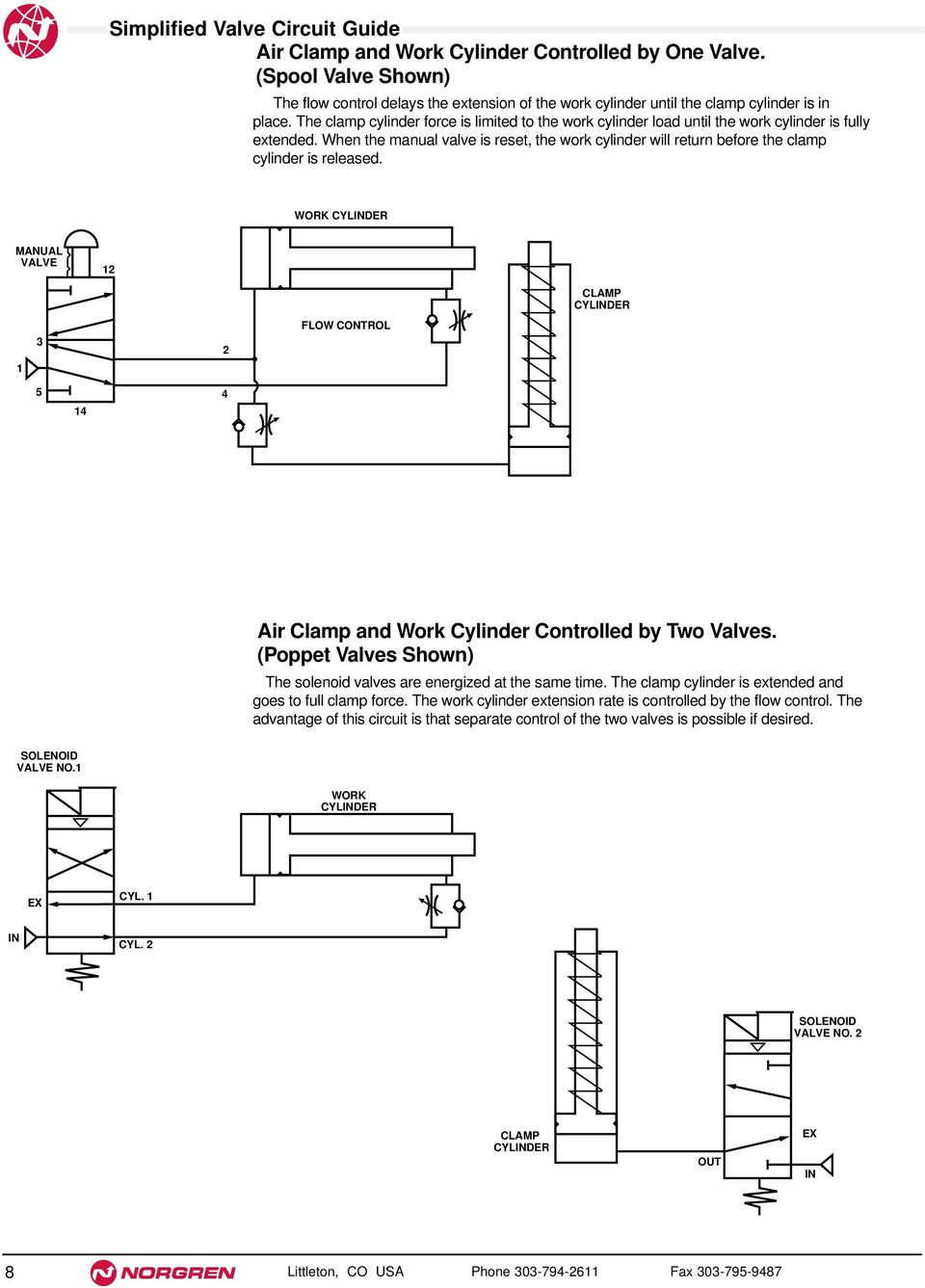 Simplified Valve Circuit Guide Pdf Solenoid Diagram When The Manual Is Reset Work Cylinder Will Return Before Clamp