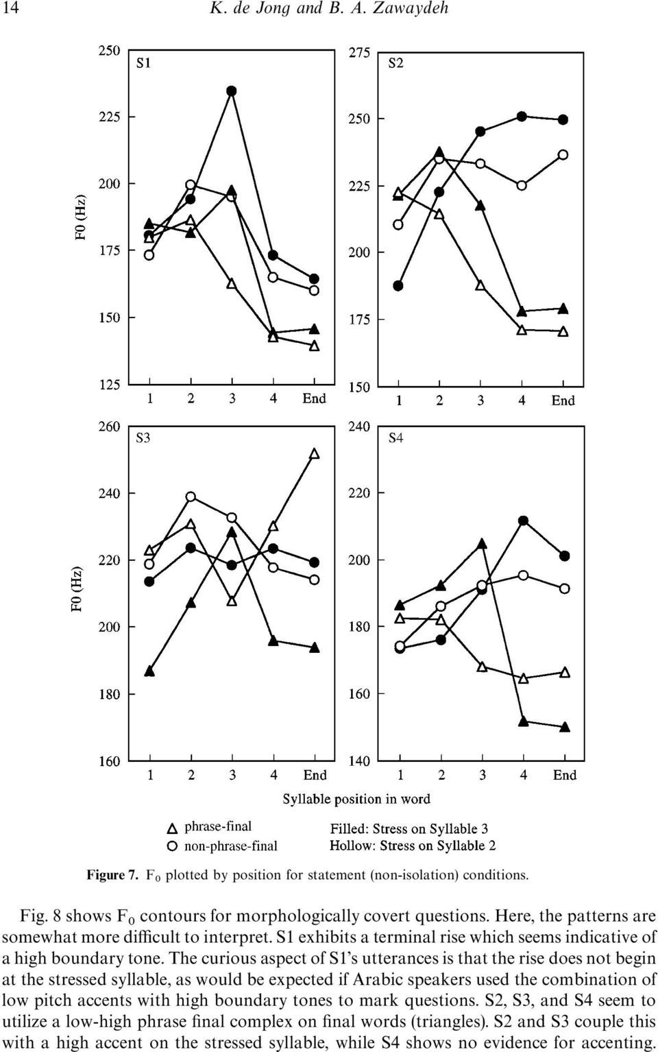 Stress, duration, and intonation in Arabic word-level prosody - PDF
