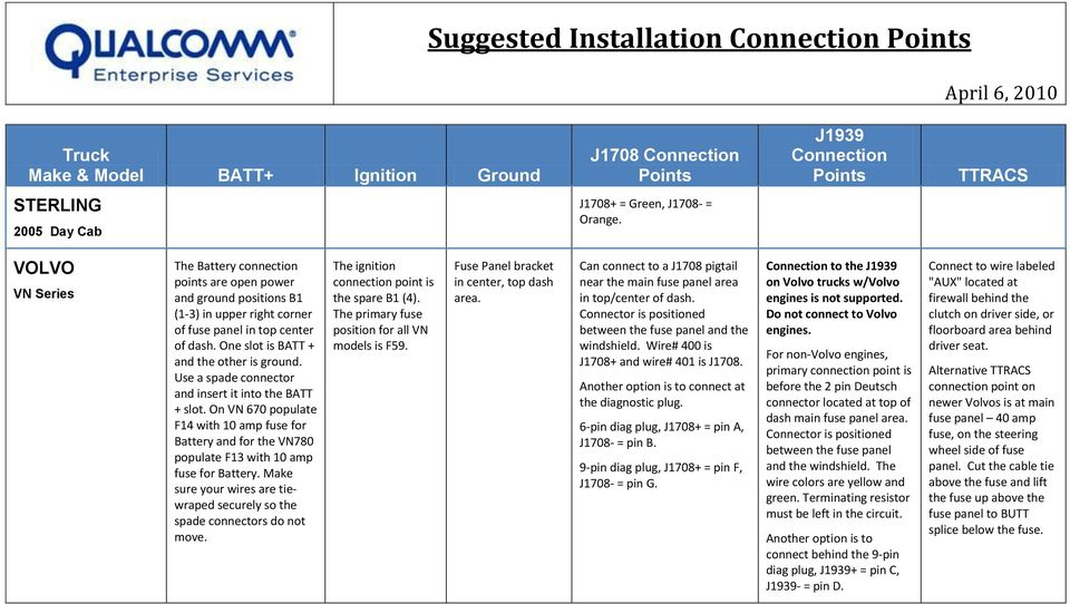 Suggested Installation Connection Points - PDF