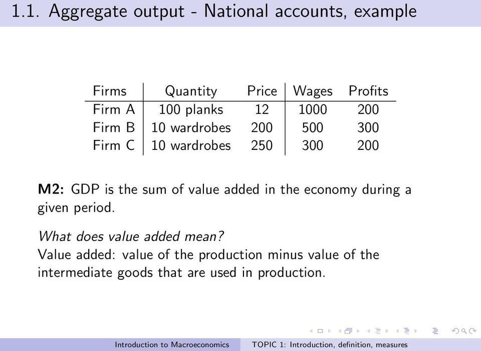 is the sum of value added in the economy during a given period. What does value added mean?