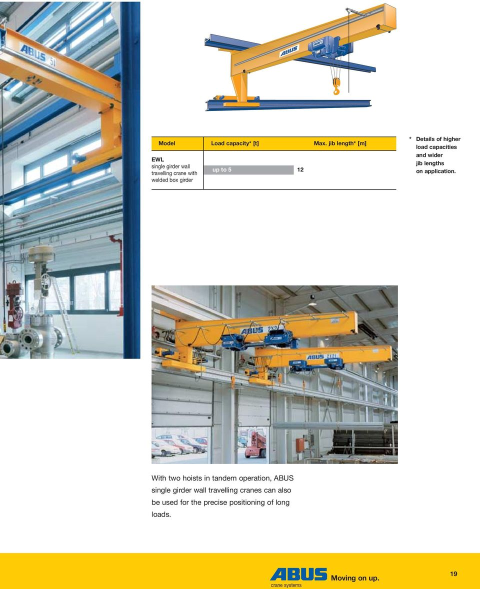 Overhead Cranes Crane Systems Moving On Up Pdf Diagram All Cases There Is An Gantry To 5 12 Details Of Higher Load Capacities And Wider Jib Lengths Application