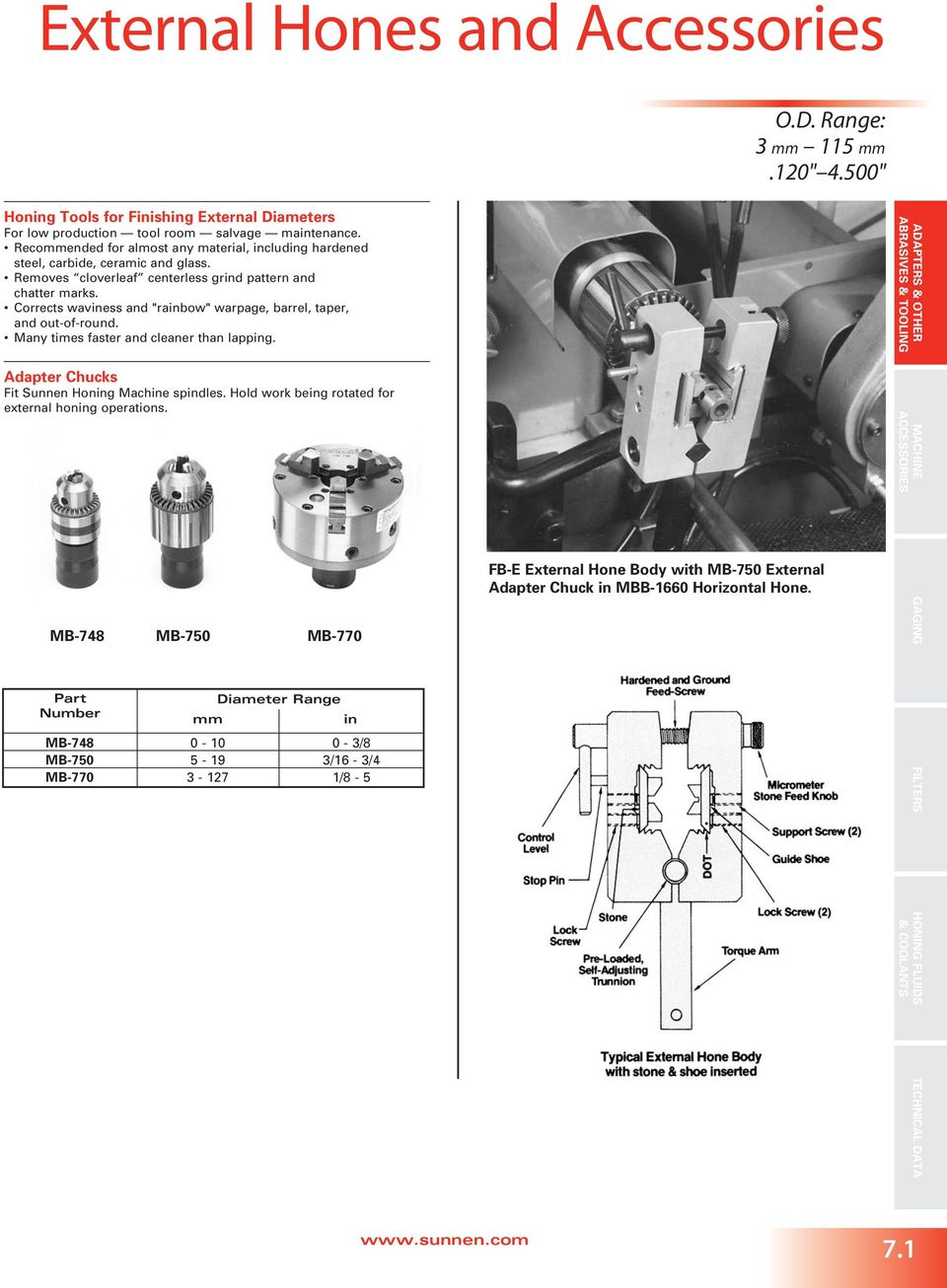 External Hones and Accessories - PDF