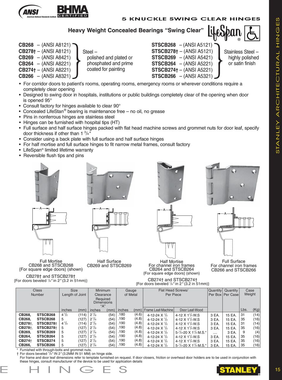 CONCEALED BEARING HINGES  StANLEy ARCHItECtuRAL HARDwARE - PDF