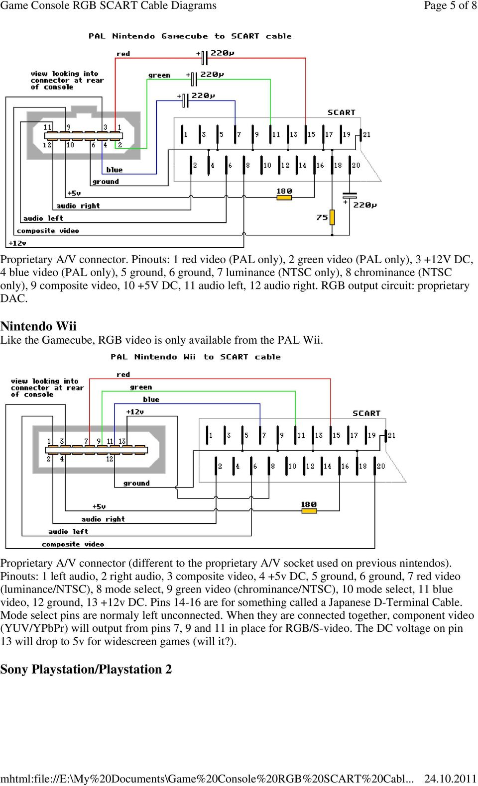 Scart Cables Wiring Diagram And Schematics Wii Wire Diagrams Source Rgb Output Circuit Proprietary Dac Nintendo