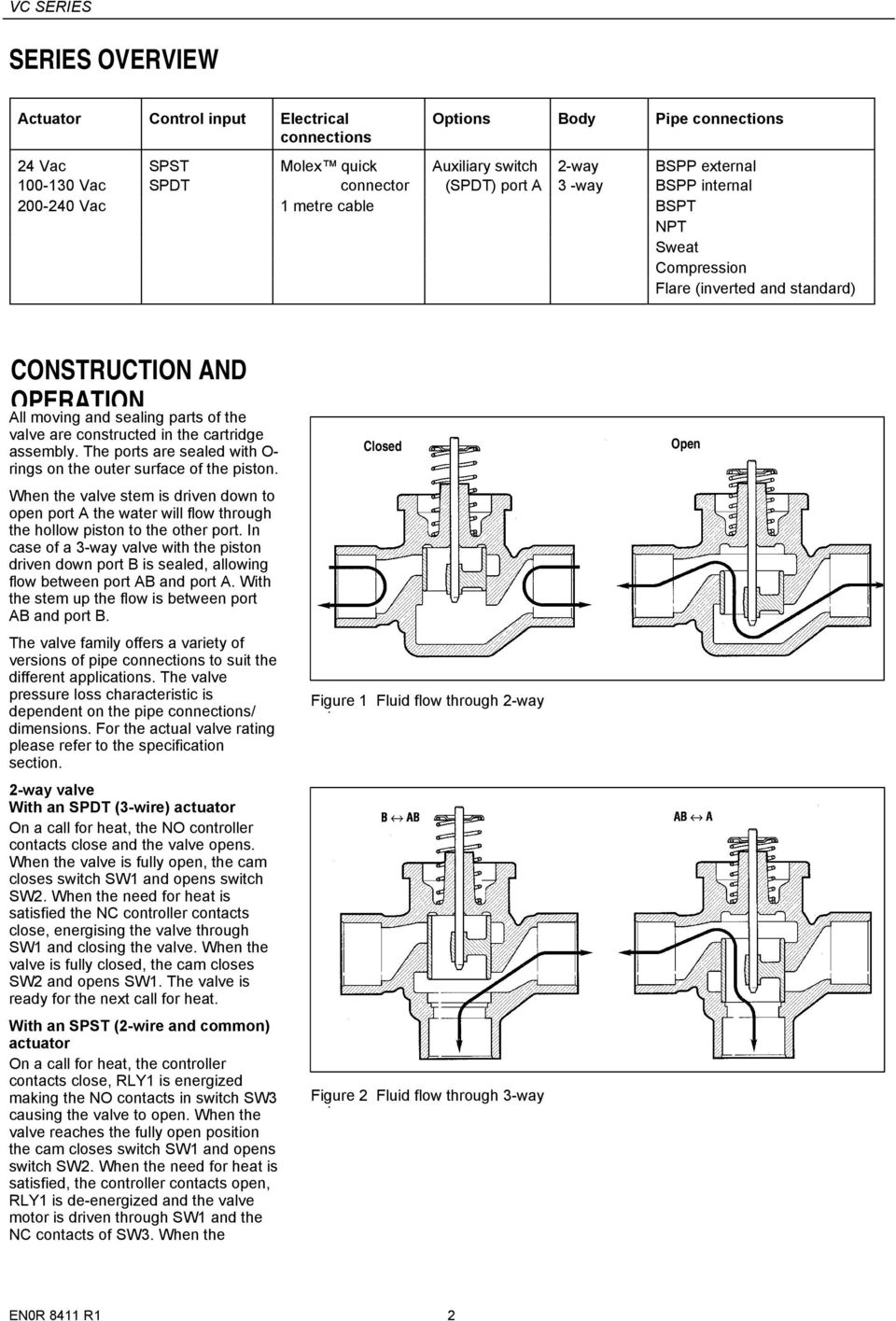 Xe70 Series Vc Balanced Hydronic Valves 2 Way And 3 Pdf Switch Both Down Cartridge Assembly The Ports Are Sealed With O Rings On Outer Surface Of