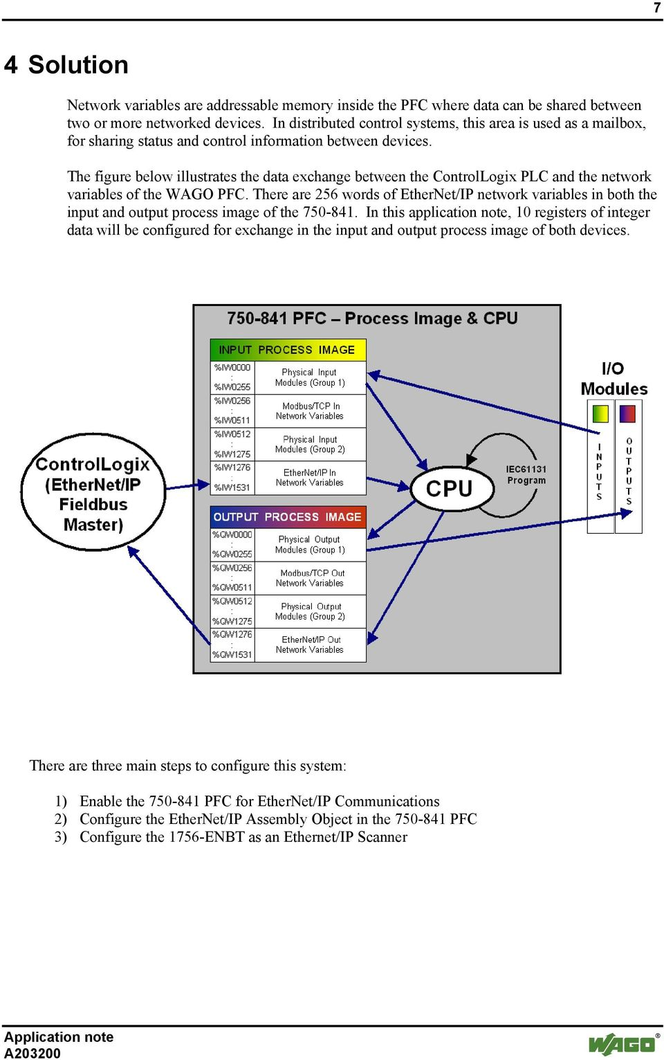 Accessing EtherNet/IP Network Variables in a WAGO with a