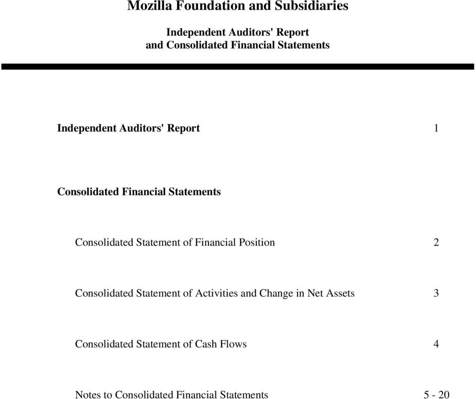 Consolidated Statement of Financial Position 2 Consolidated Statement