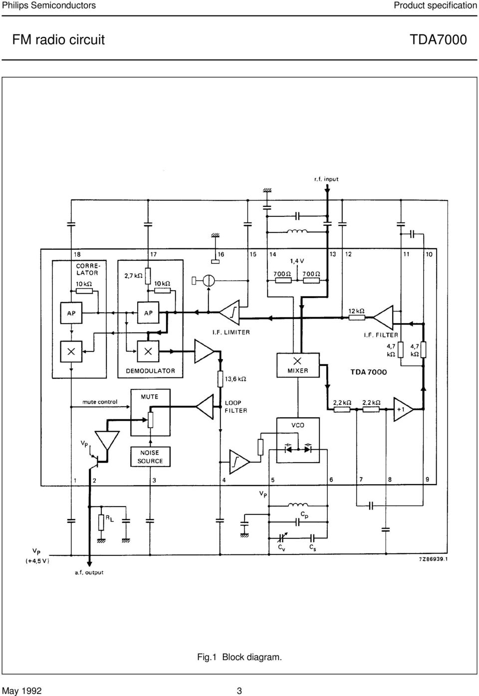 Integrated Circuits Data Sheet Tda7000 Fm Radio Circuit Product Diagram 4 Ratings Limiting Values In Accordance With The Absolute Maximum System Iec 134 Supply Voltage Pin 5 V P Max 12 Oscillator 6