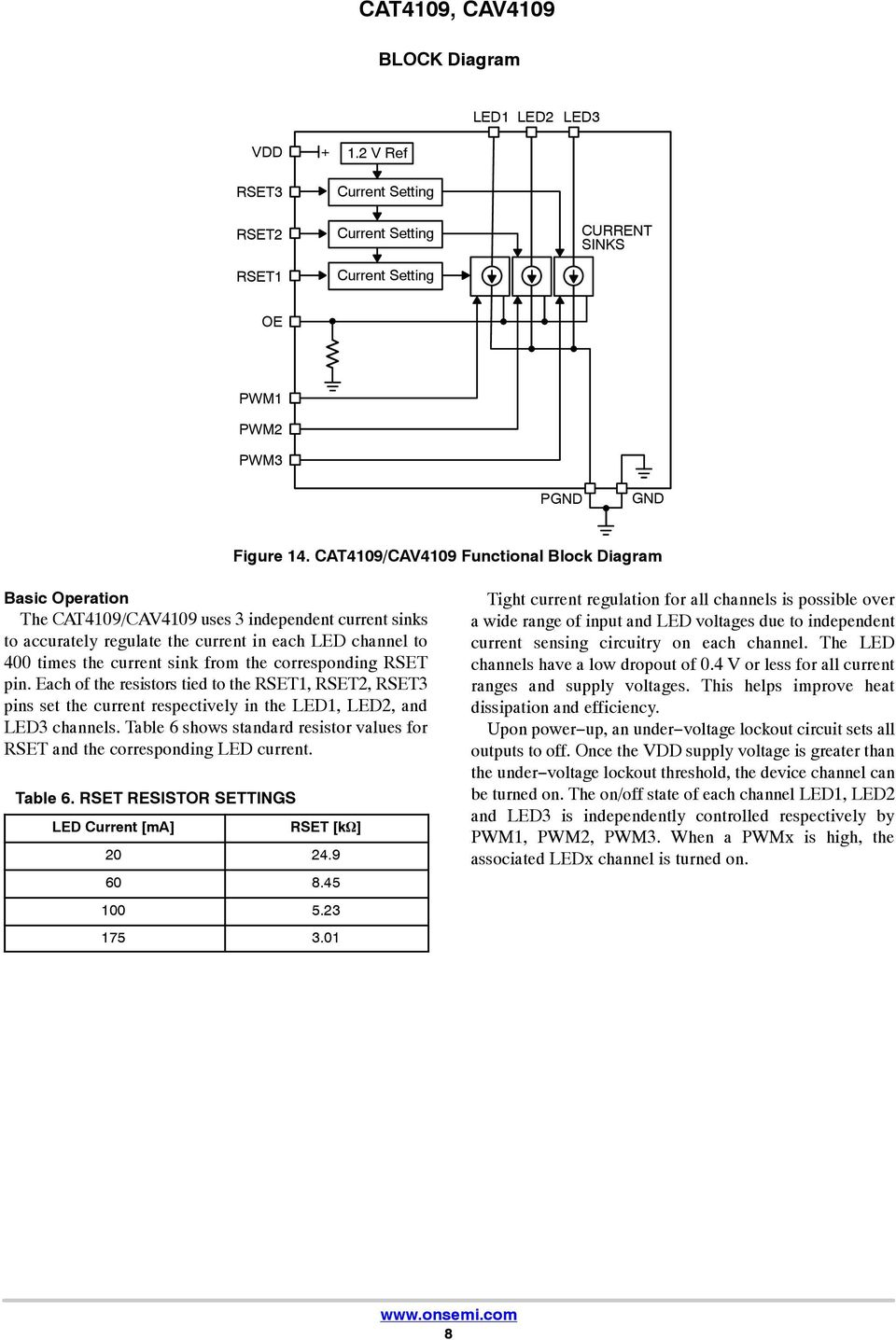 Cat4109 Cav Channel Constant Current Rgb Led Driver With Individual White Circuit Diagram Hi Watt Corresponding Rset Pin Each Of The Resistors Tied To Rset1 Rset2 Rset3