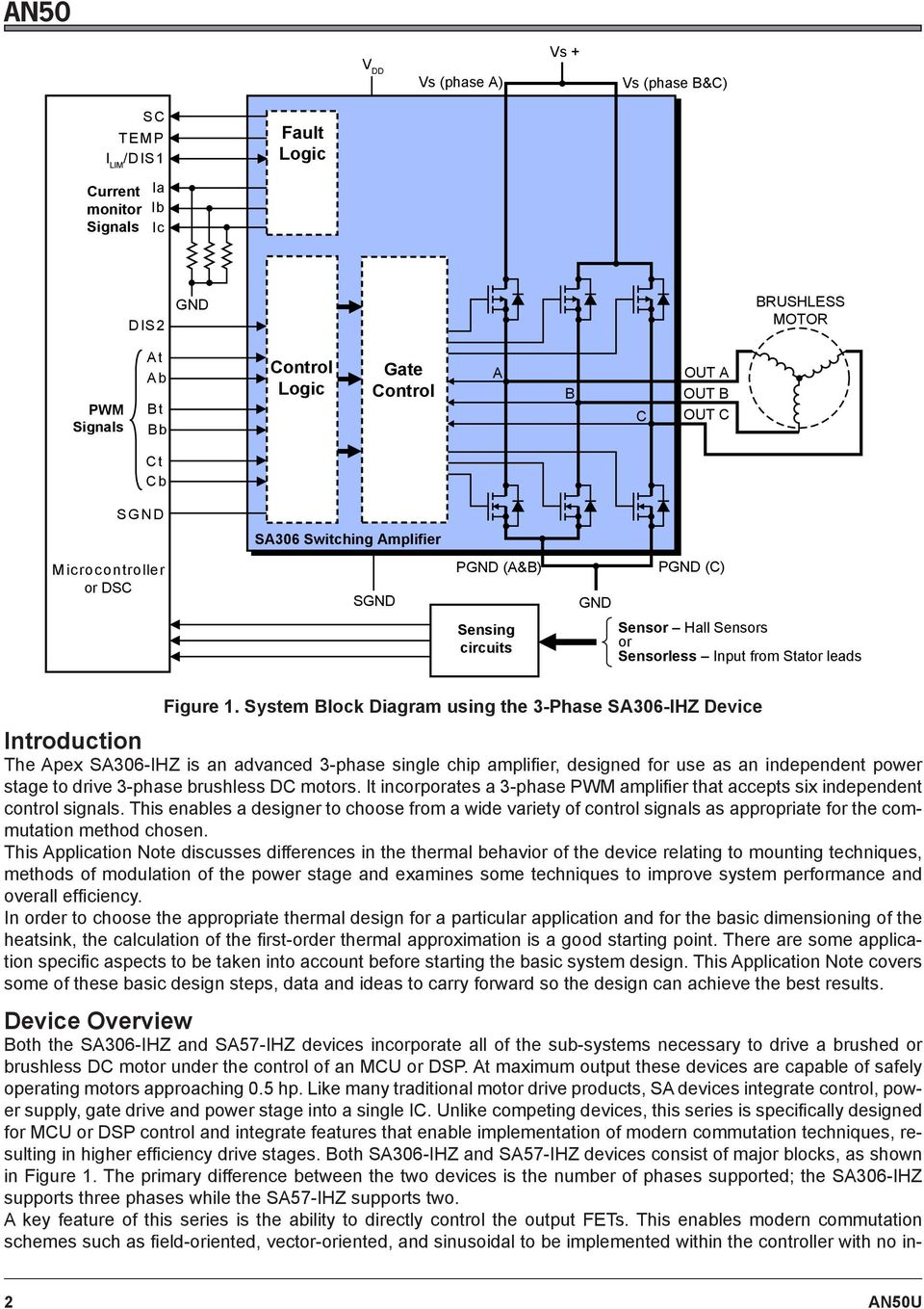 Optimizing Power Delivery In Pwm Motor Driver Ics Thermal Behavior Brushless Dc Block Diagram System Using The 3 Phase Sa306 Ihz Device Introduction Apex