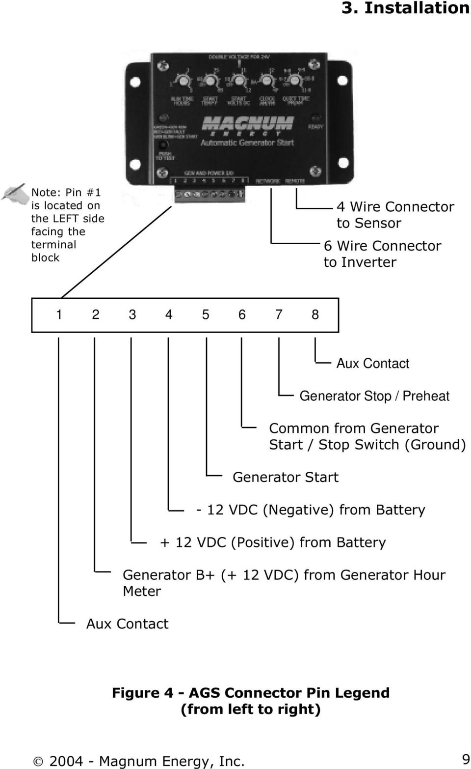 Me Ags Auto Gen Start Network System With Inverter And Remote For Negative Ground Generator Wiring Diagram 12 Vdc From Battery 3 Installation