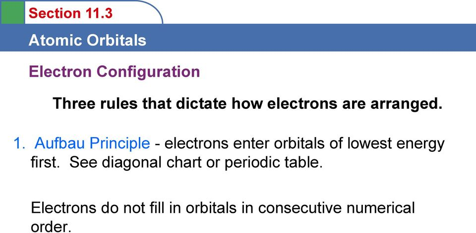 Aufbau Principle - electrons enter orbitals of lowest energy
