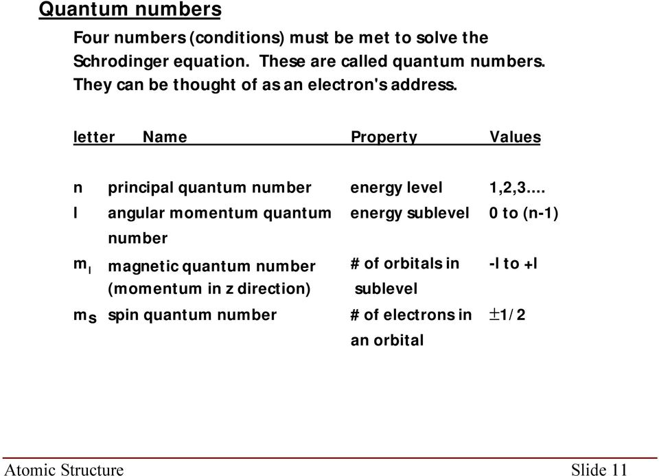 letter Name Property Values n principal quantum number energy level 1,2,3.