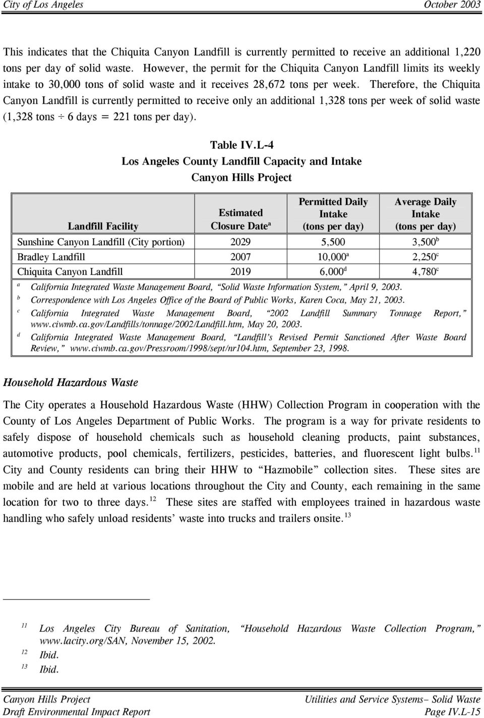 Therefore, the Chiquita Canyon Landfill is currently permitted to receive only an additional 1,328 tons per week of solid waste (1,328 tons 6 days = 221 tons per day). Landfill Facility Table IV.