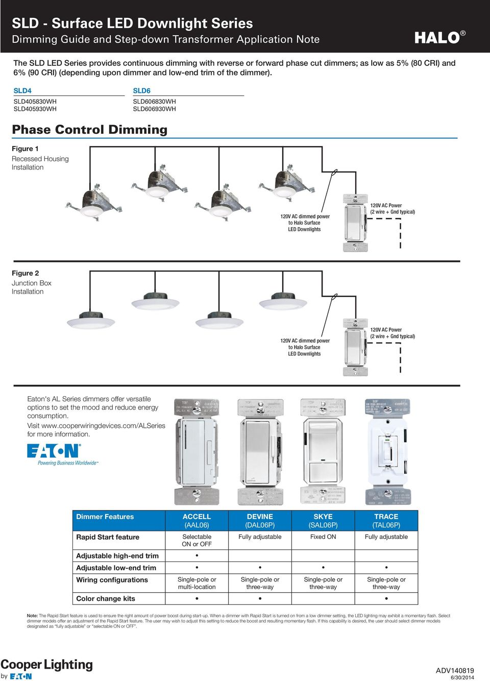 Halo Sld Surface Led Downlight Series Dimming Guide And Step Down Wiring Circuit Downlights Sld4 Sld405830wh Sld405930wh Sld6 Sld606830wh Sld606930wh Phase Control Figure 1 Recessed Housing Installation 120v Ac