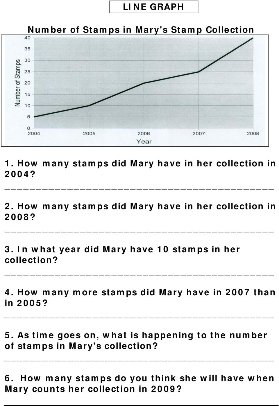 In what year did Mary have 10 stamps in her collection? 4. How many more stamps did Mary have in 2007 than in 2005?