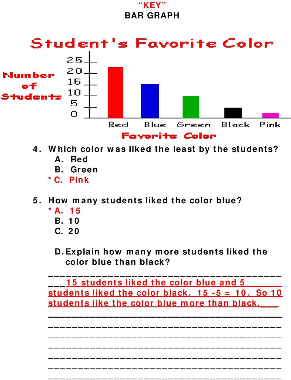 Explain how many more students liked the color blue than black?