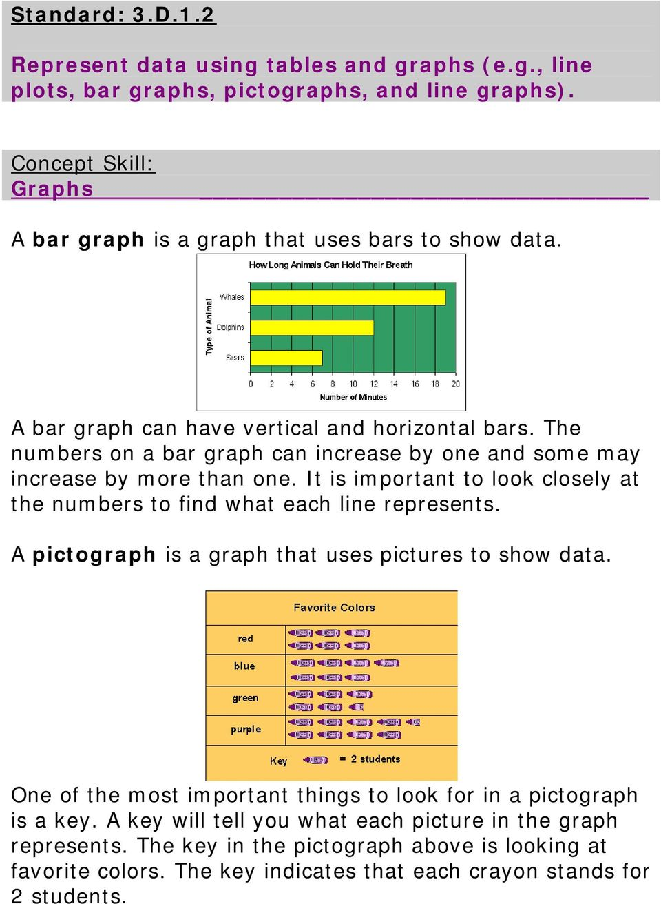 The numbers on a bar graph can increase by one and some may increase by more than one. It is important to look closely at the numbers to find what each line represents.