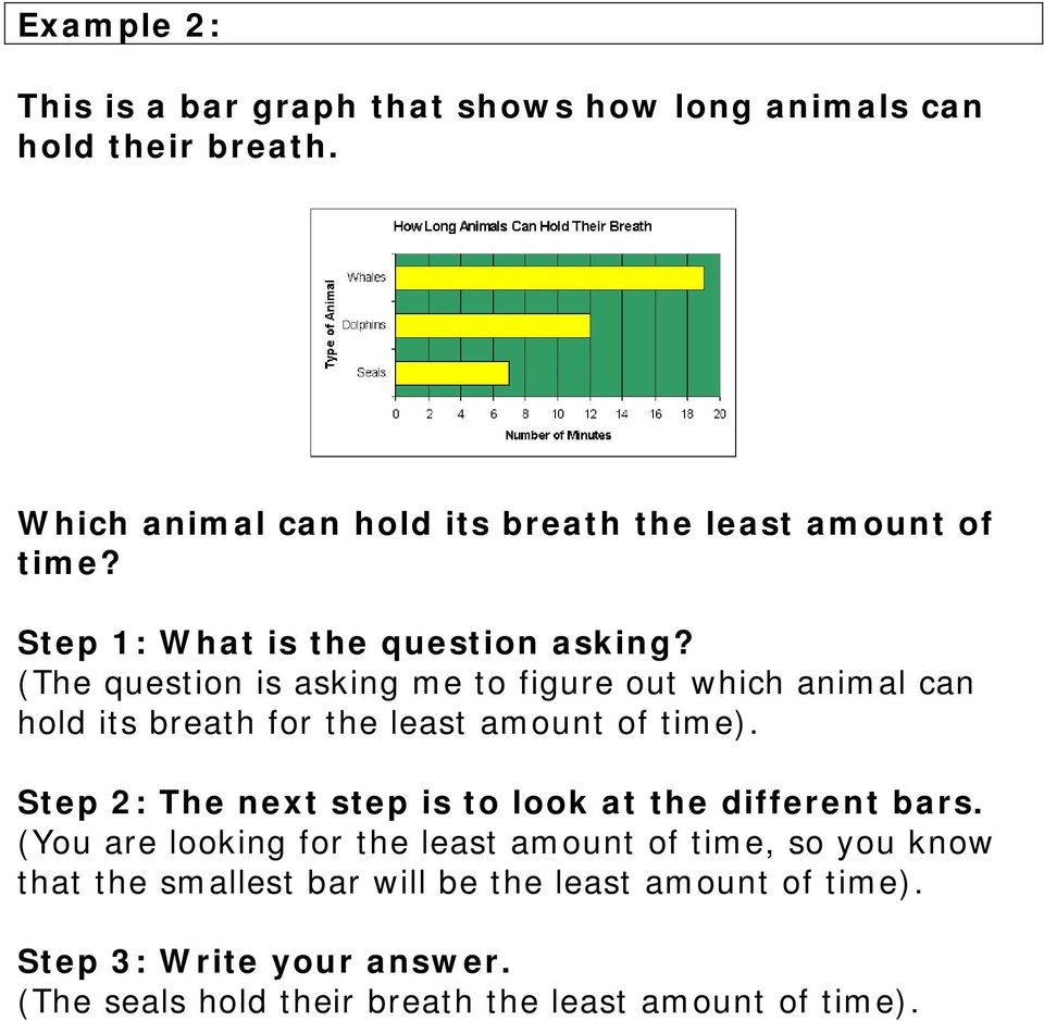 (The question is asking me to figure out which animal can hold its breath for the least amount of time).
