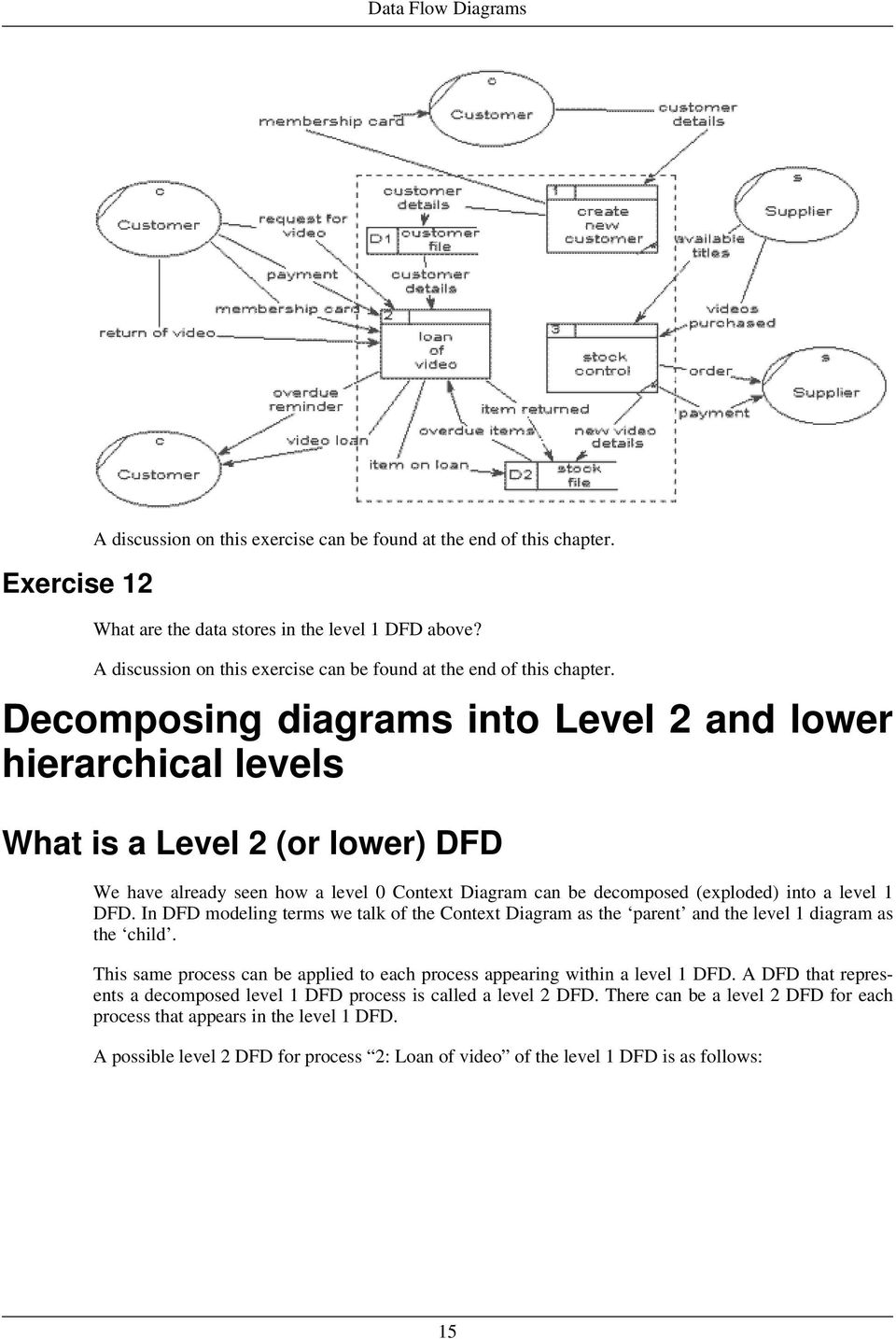 Chapter 3 Data Flow Diagrams Pdf Free Download