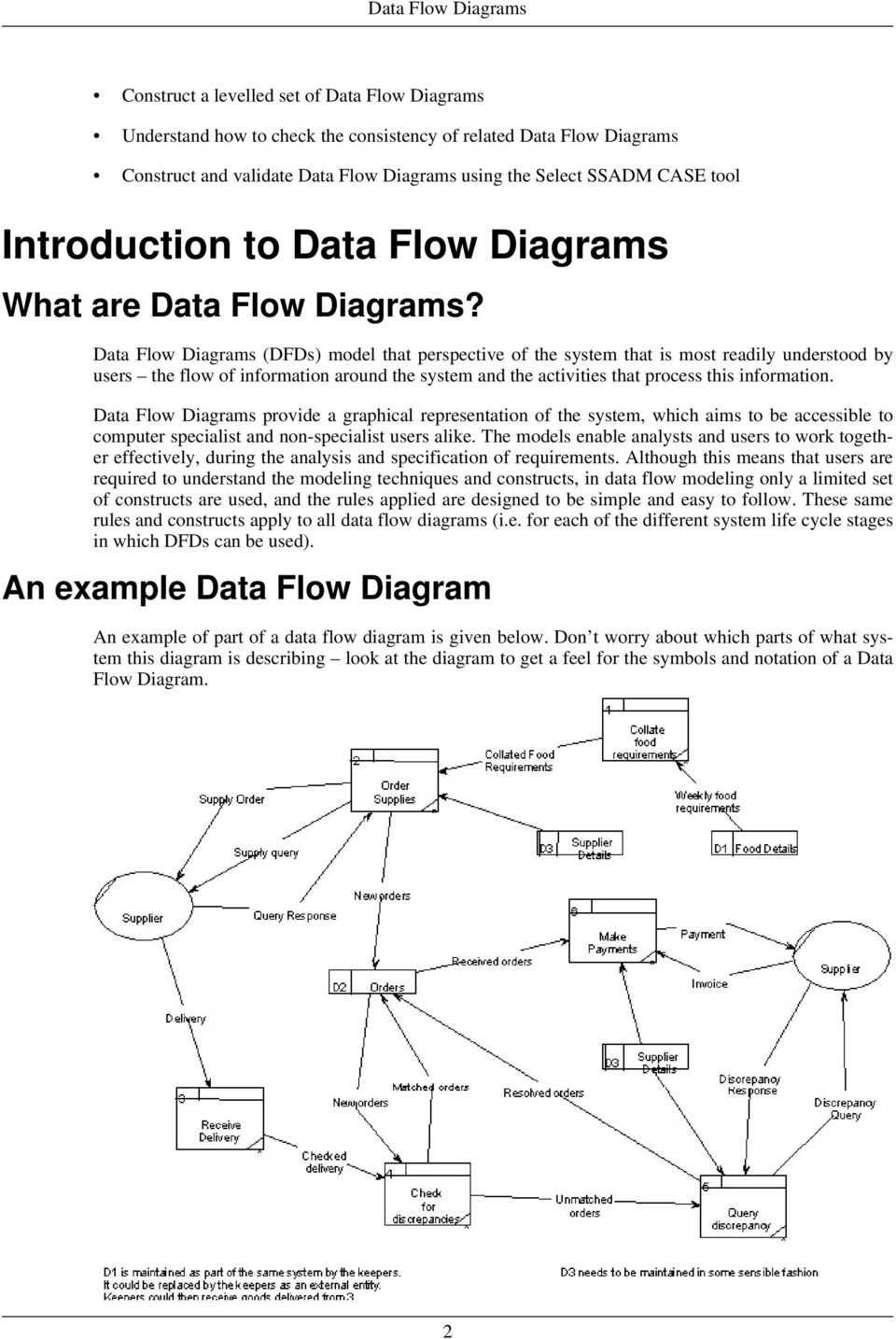 Chapter 3 Data Flow Diagrams Pdf Process Diagram Vs Dfds Model That Perspective Of The System Is Most Readily