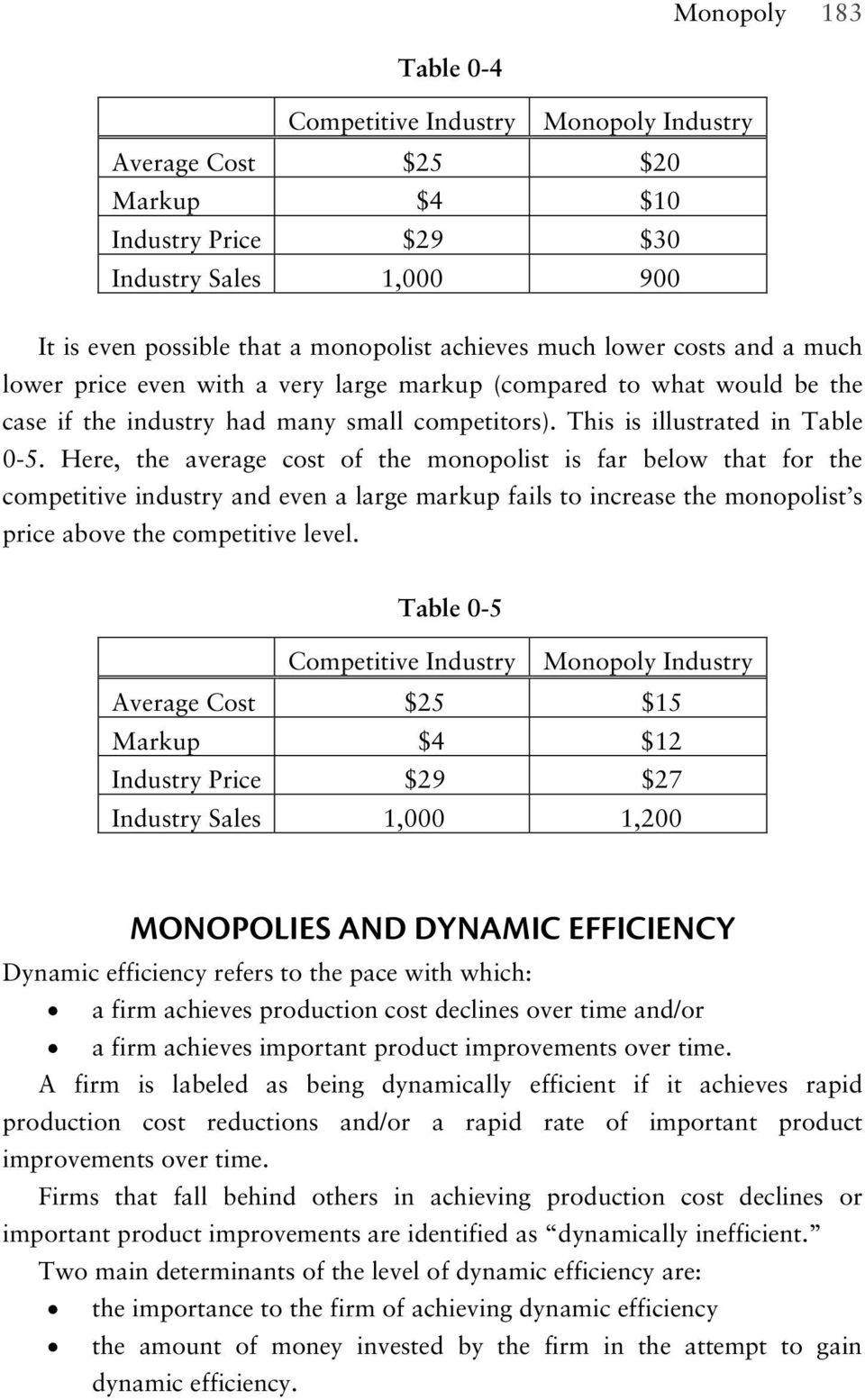 Here, the average cost of the monopolist is far below that for the competitive industry and even a large markup fails to increase the monopolist s price above the competitive level.