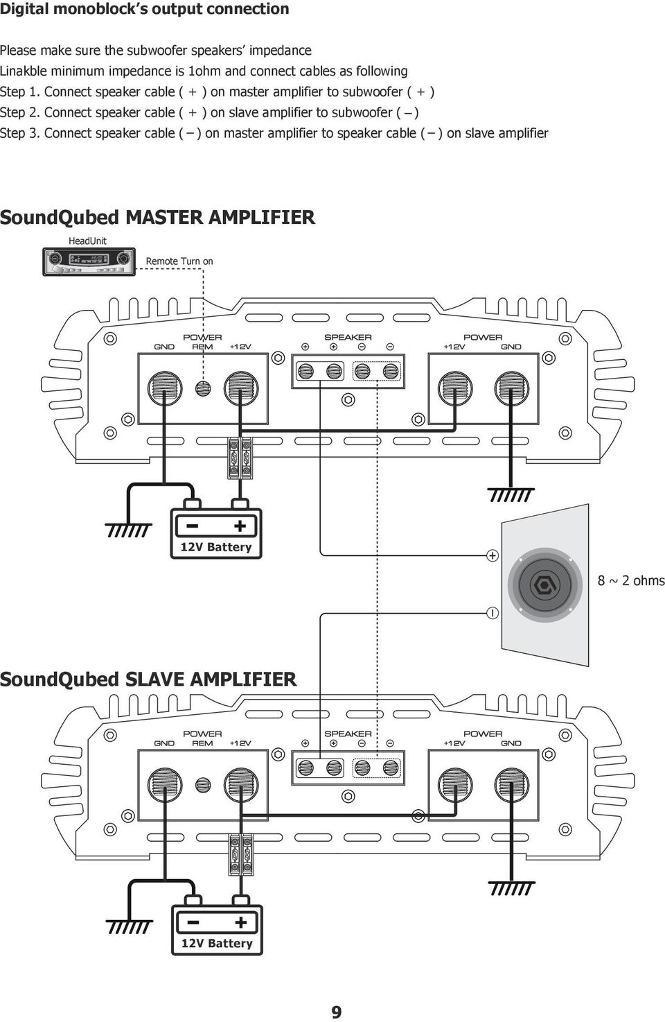 Q1 750 Q Q2 200 Q4 90 120 High Performance Amplifier Pdf Wiring Diagram 300watt Subwoofer Power Connect Speaker Cable On Slave To Step 3 11 Connection