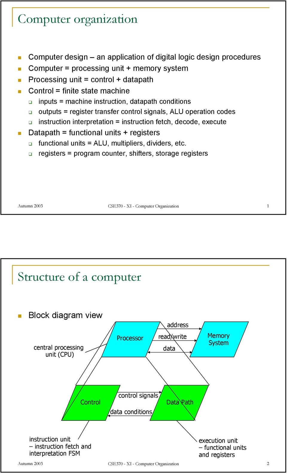 = ALU, multipliers, dividers, etc.