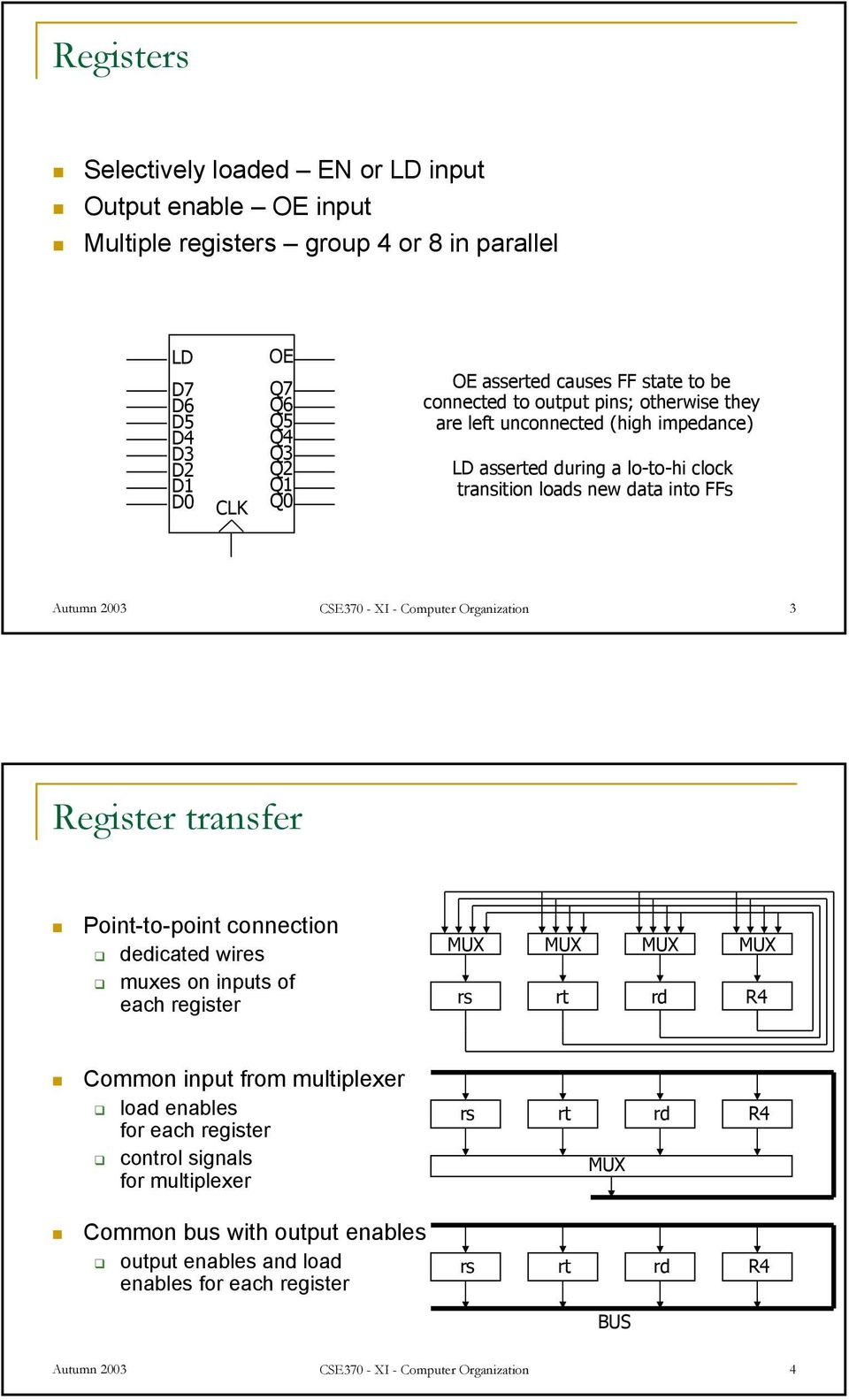 Computer Organization 3 Register transfer Point-to-point connection dedicated wires muxes on inputs of each register MUX rs MUX rt MUX rd MUX R4 Common input from multiplexer load enables for