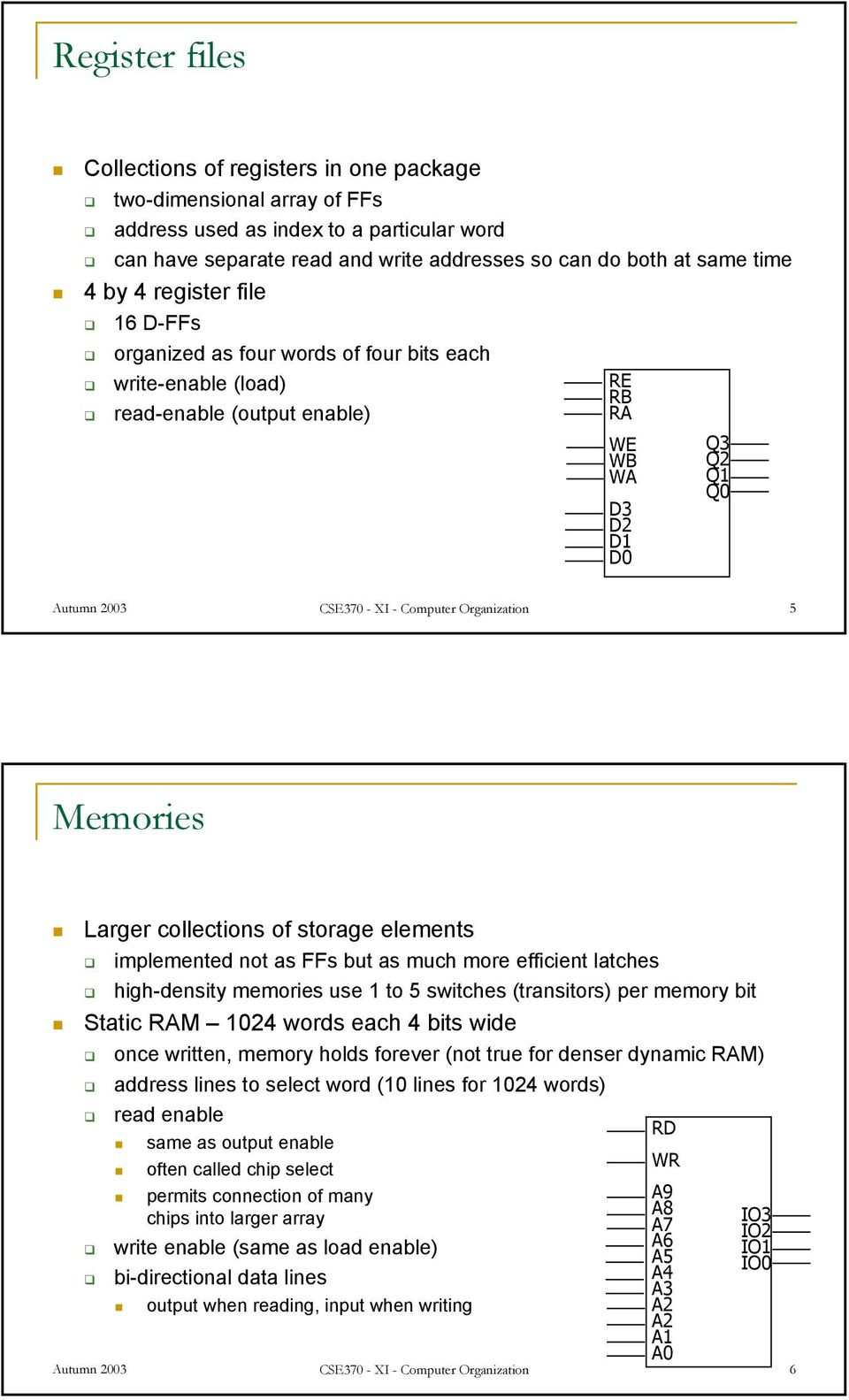 Organization 5 Memories Larger collections of storage elements implemented not as FFs but as much more efficient latches high-density memories use 1 to 5 switches (transitors) per memory bit Static