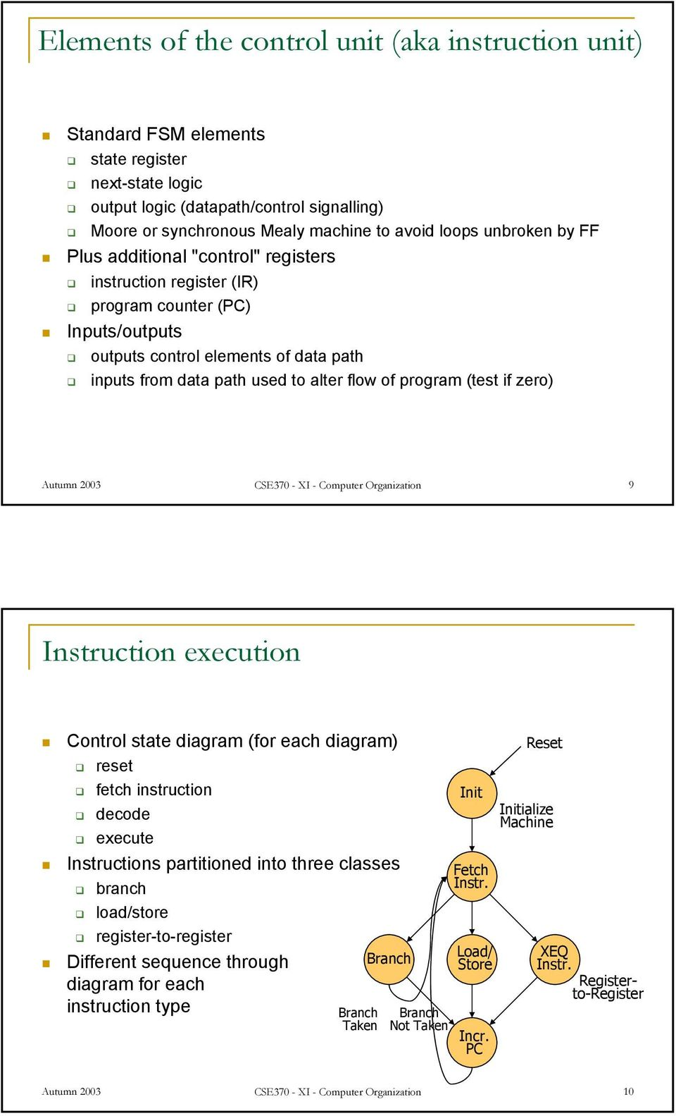 Autumn 2003 CSE370 - XI - Computer Organization 9 Instruction execution Control state diagram (for each diagram) reset fetch decode execute Instructions partitioned into three classes branch