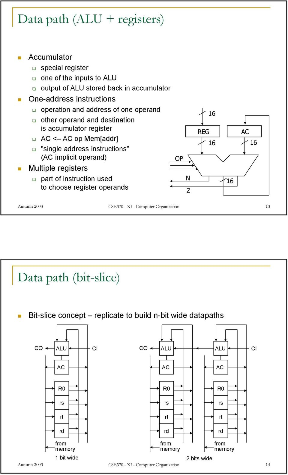 choose register operands N Z Autumn 2003 CSE370 - XI - Computer Organization 13 Data path (bit-slice) Bit-slice concept replicate to build n-bit wide datapaths CO ALU