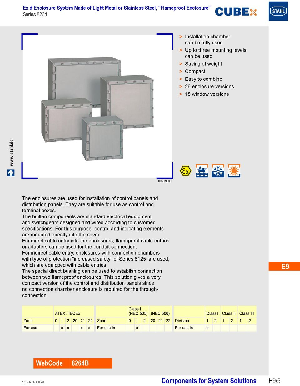 Components for system solutions e95 ex d enclosure system made of the built in components are standard electrical equipment and switchgears designed and wired according to publicscrutiny Choice Image
