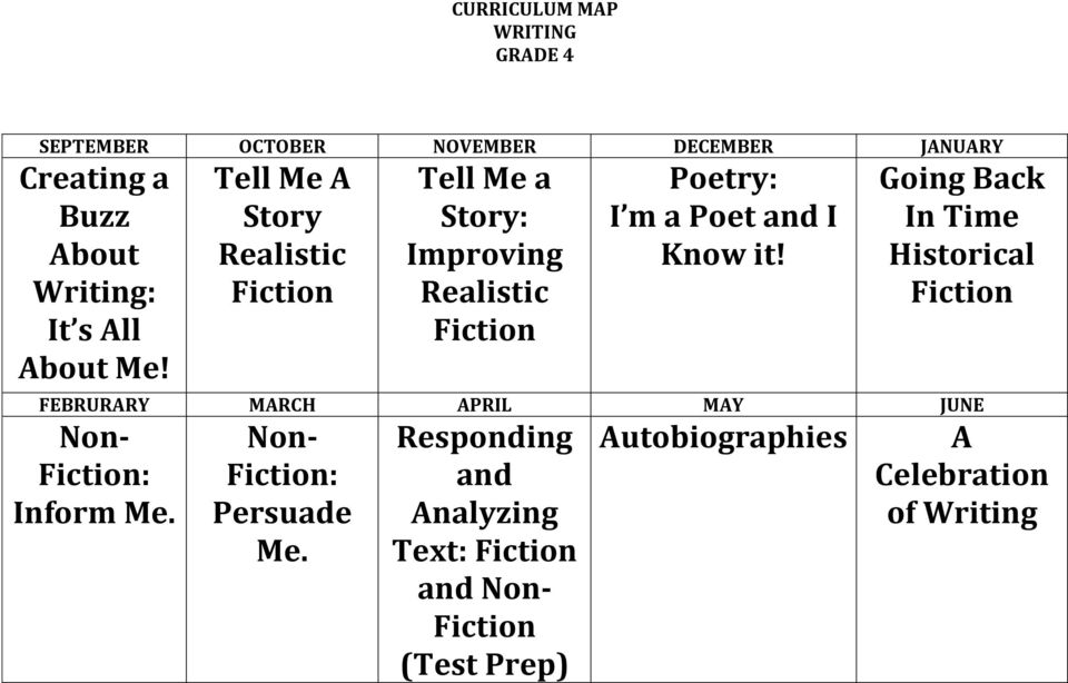 Tell Me A Story Realistic Fiction Tell Me a Story: Improving Realistic Fiction Poetry: I m a Poet and I Know it!
