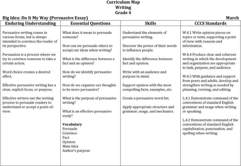 What does it mean to persuade someone? How can we persuade others to accept our ideas when writing? What is the difference between a fact and an opinion? How do we identify persuasive writing?
