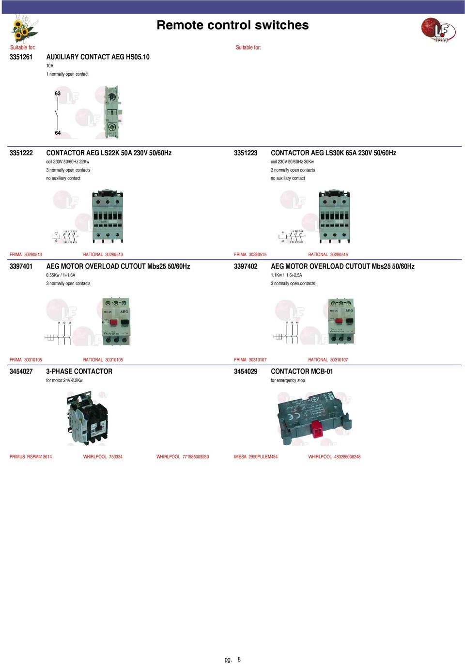Remote Control Switches Pdf Aeg Washing Machine Wiring Diagram 30280515 Motor Overload Cutout Mbs25 50 60hz 055kw 1 16a 11