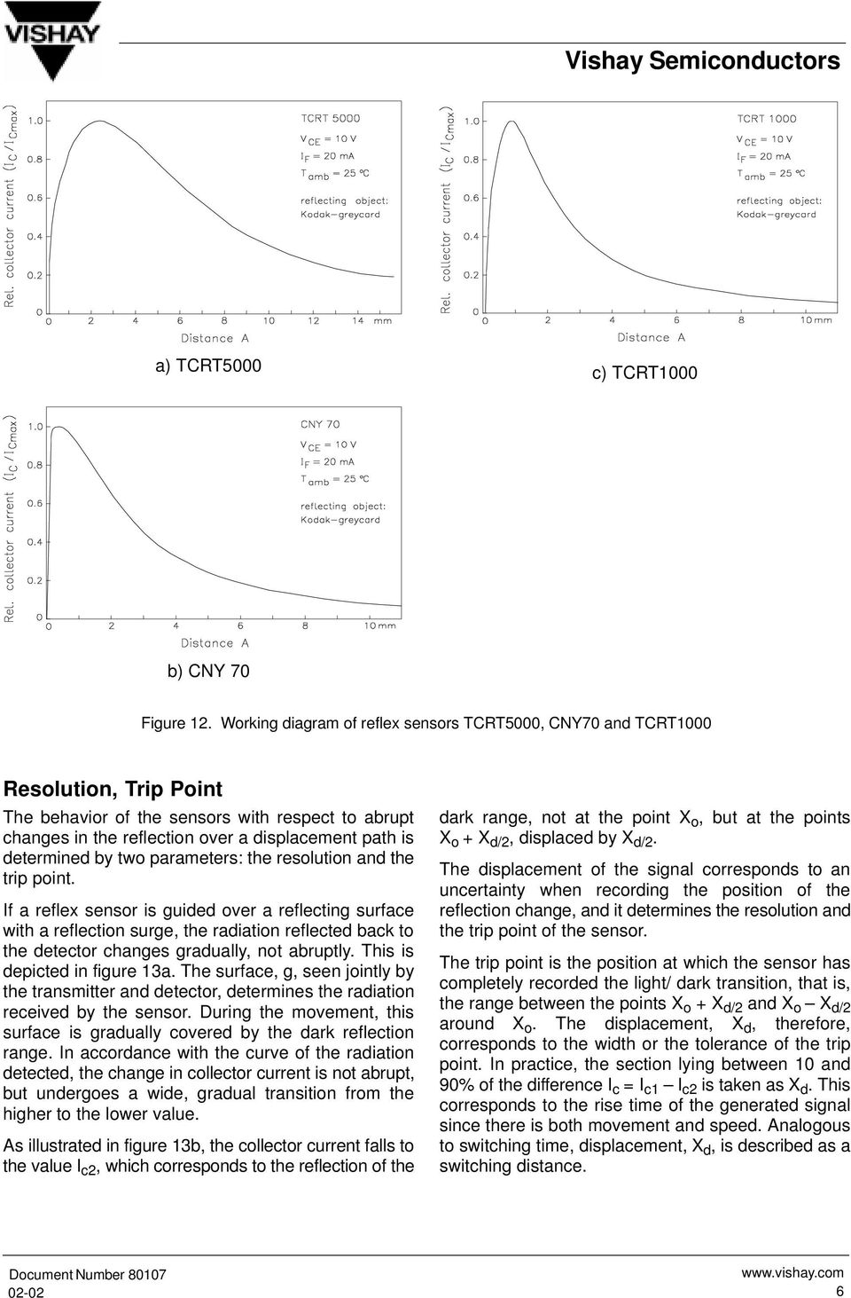 Application Of Optical Reflex Sensors Pdf Connecting A Photo Interrupter Optoisolator To An Arduino Martyn Determined By Two Parameters The Resolution And Trip Point