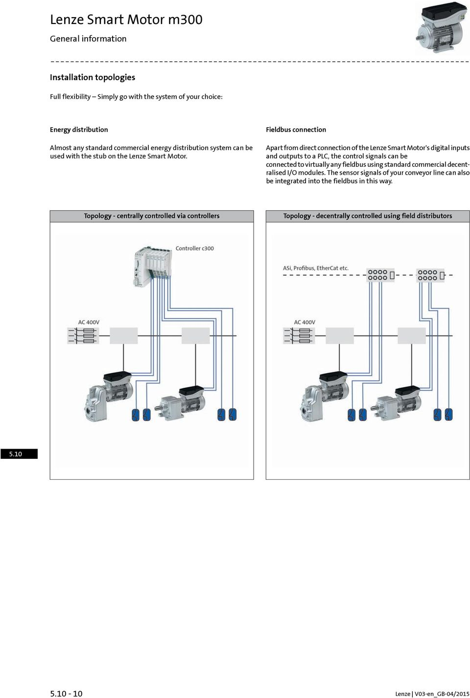 Automation Systems Drive Solutions Controls Inverter Motors Lenze Wiring Diagrams Fieldbus Connection Apart From Direct Of The Smart Digital Inputs And Outputs To