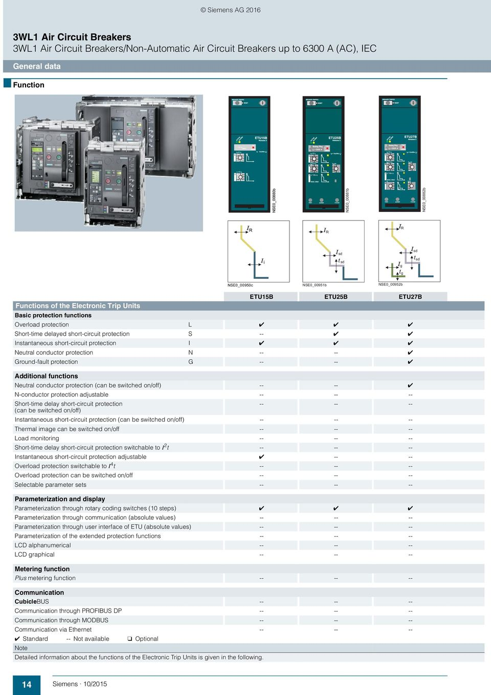 Siemens Ag Wl1 Air Circuit Breakers Sentron Configuration Edition Arcfault Prevent Fires Absolute Electric Short Protection I Neutral Conductor N Ground Fault G Additional Functions